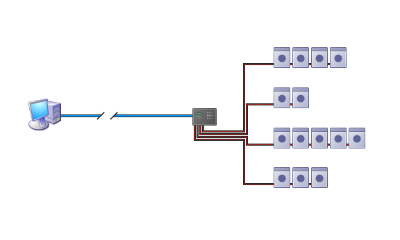 Networking with Network Controller1